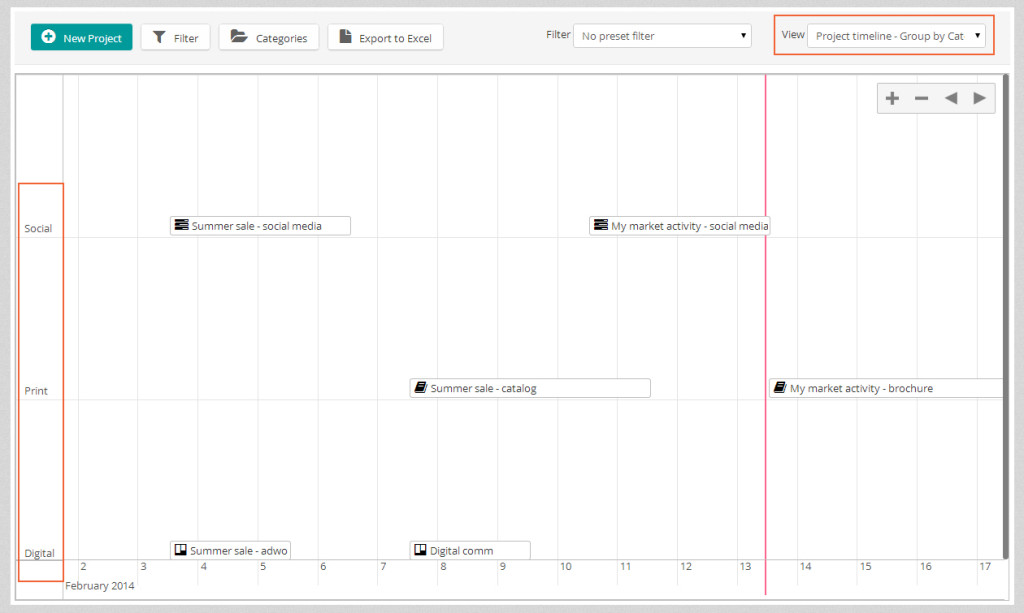 Project timeline view - grouped by media type
